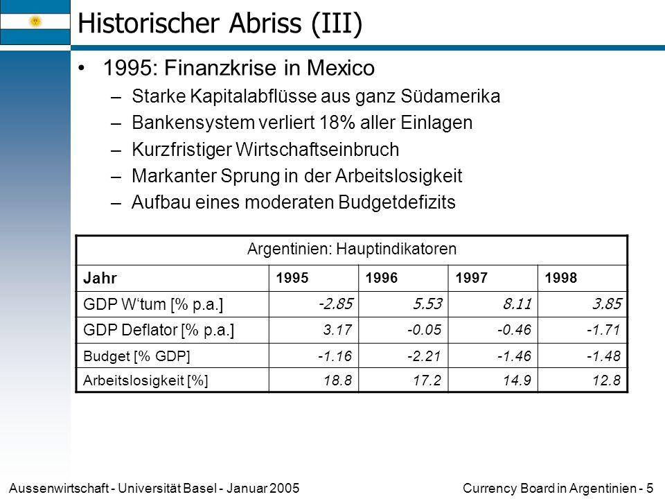 Currency Board in Argentinien - 16Aussenwirtschaft - Universität Basel - Januar 2005 Currency Boards: Kritische Faktoren (III) Ankerwährung –Ankerwährung: die Währung, zu der die inländische Währung fixiert wird –Eine der Hauptwährungen als Ankerwährung wählen Stabilität im Kurs Liquidität der Märkte –Grosser Teil des Aussenhandels in den Ankerwährungsraum –Wechselkursveränderungen der Ankerwährung gegenüber Drittwährungen schlagen auf die inländische Währung durch Der Fall Argentinien –Ankerwährung USD als logische Wahl –USA zweitwichtigster Handelpartner (nach Brasilien) –Euro noch nicht verfügbar (heute Euroland zweitwichtigster Handelspartner nach Brasilien)