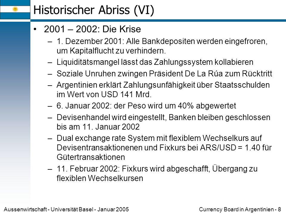 Currency Board in Argentinien - 8Aussenwirtschaft - Universität Basel - Januar 2005 Historischer Abriss (VI) 2001 – 2002: Die Krise –1. Dezember 2001:
