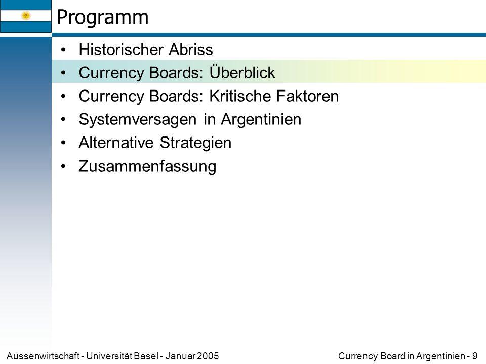 Currency Board in Argentinien - 30Aussenwirtschaft - Universität Basel - Januar 2005 Programm Historischer Abriss Currency Boards: Überblick Currency Boards: Kritische Faktoren Systemversagen in Argentinien Alternative Strategien Zusammenfassung