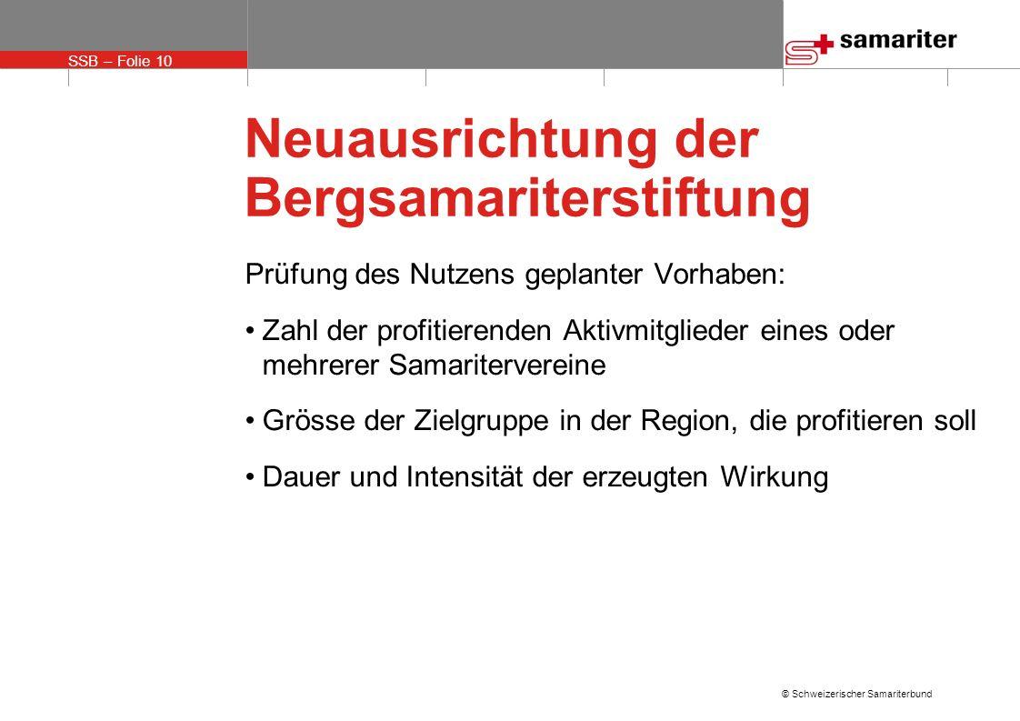 SSB – Folie 10 © Schweizerischer Samariterbund Neuausrichtung der Bergsamariterstiftung Prüfung des Nutzens geplanter Vorhaben: Zahl der profitierende