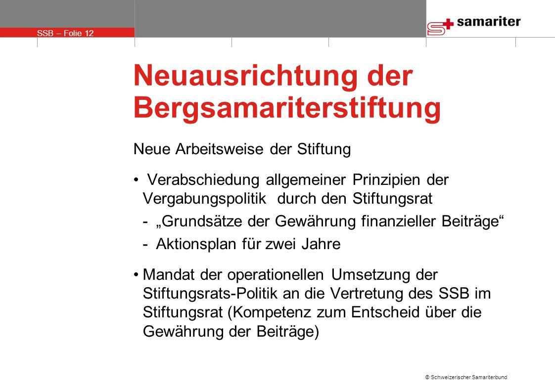 SSB – Folie 12 © Schweizerischer Samariterbund Neuausrichtung der Bergsamariterstiftung Neue Arbeitsweise der Stiftung Verabschiedung allgemeiner Prin