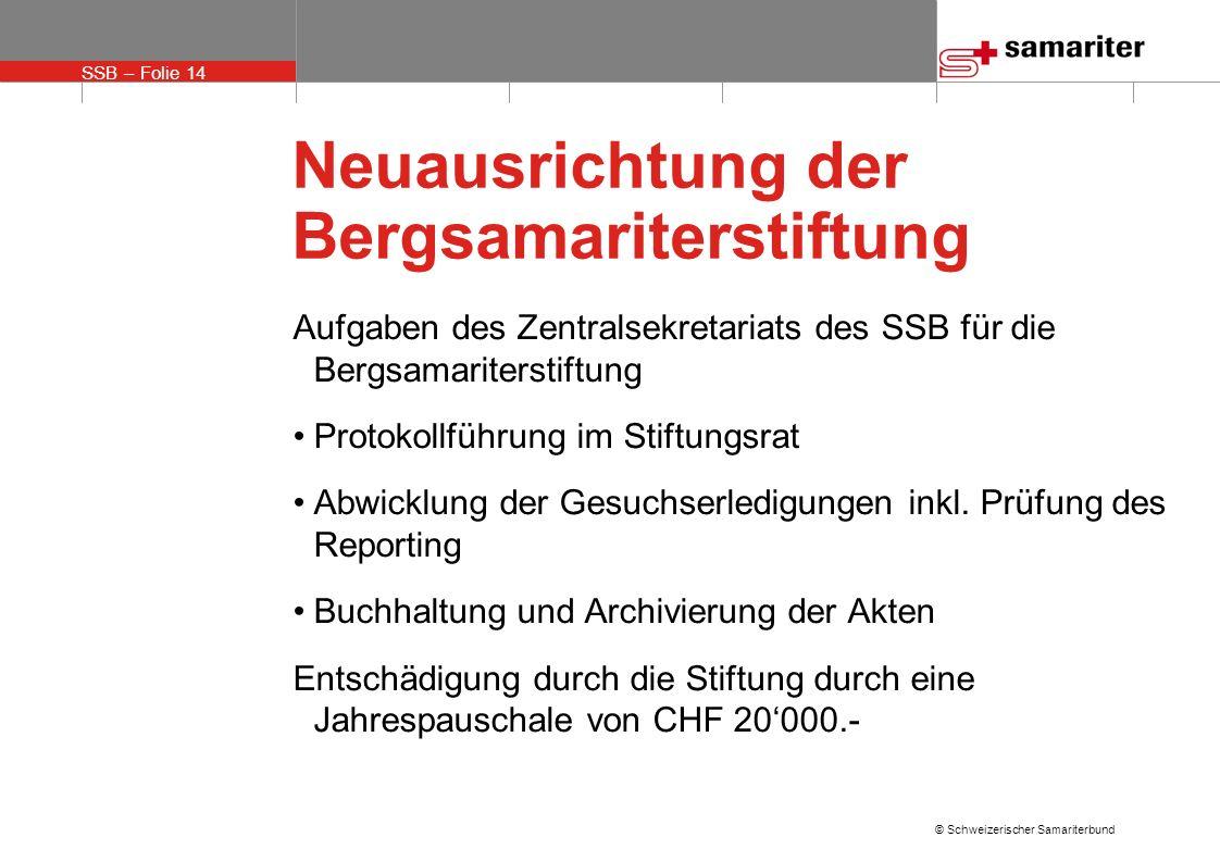 SSB – Folie 14 © Schweizerischer Samariterbund Neuausrichtung der Bergsamariterstiftung Aufgaben des Zentralsekretariats des SSB für die Bergsamariter