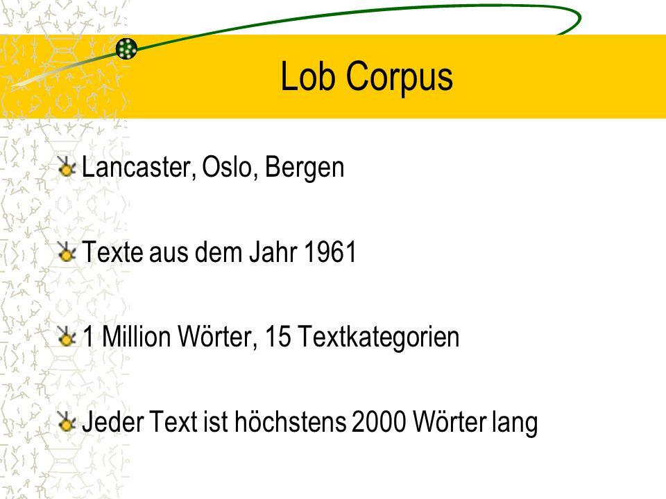 Lob Corpus Lancaster, Oslo, Bergen Texte aus dem Jahr 1961 1 Million Wörter, 15 Textkategorien Jeder Text ist höchstens 2000 Wörter lang
