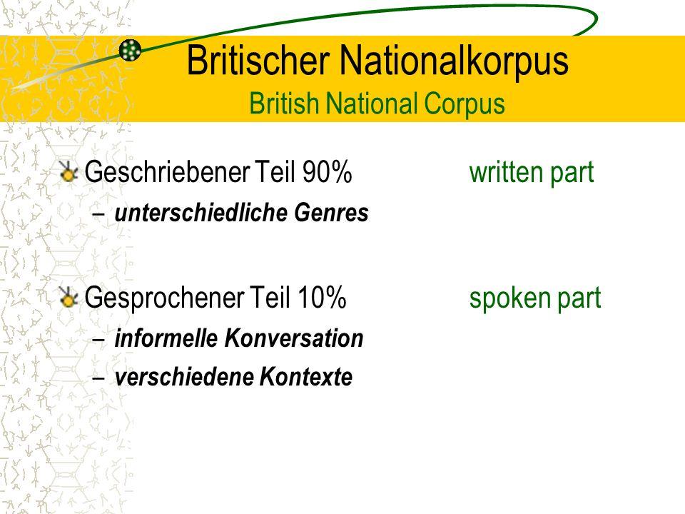 Britischer Nationalkorpus British National Corpus Geschriebener Teil 90%written part – unterschiedliche Genres Gesprochener Teil 10%spoken part – informelle Konversation – verschiedene Kontexte