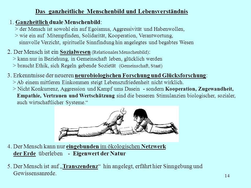 14 Das ganzheitliche Menschenbild und Lebensverständnis 4.