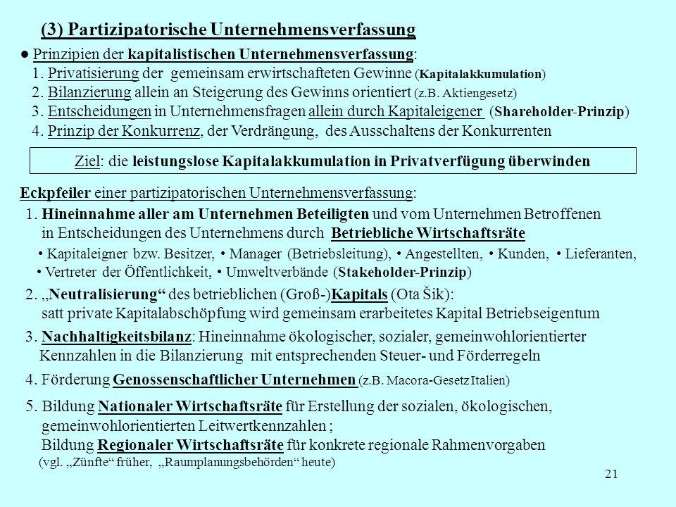 21 (3) Partizipatorische Unternehmensverfassung Prinzipien der kapitalistischen Unternehmensverfassung: 1.