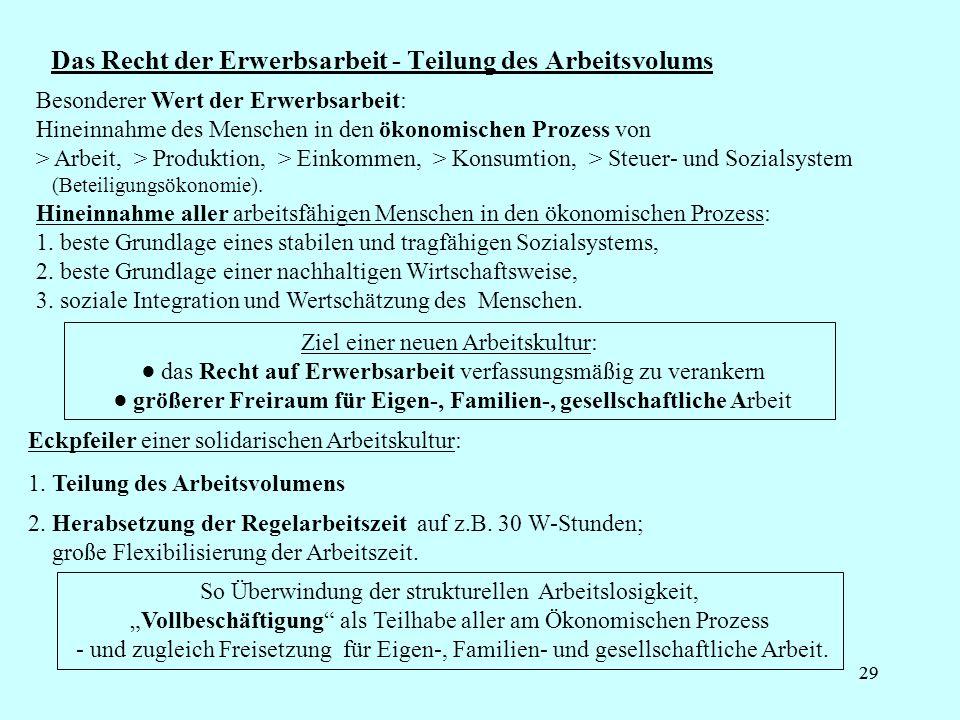 29 Das Recht der Erwerbsarbeit - Teilung des Arbeitsvolums Hineinnahme aller arbeitsfähigen Menschen in den ökonomischen Prozess: 1.