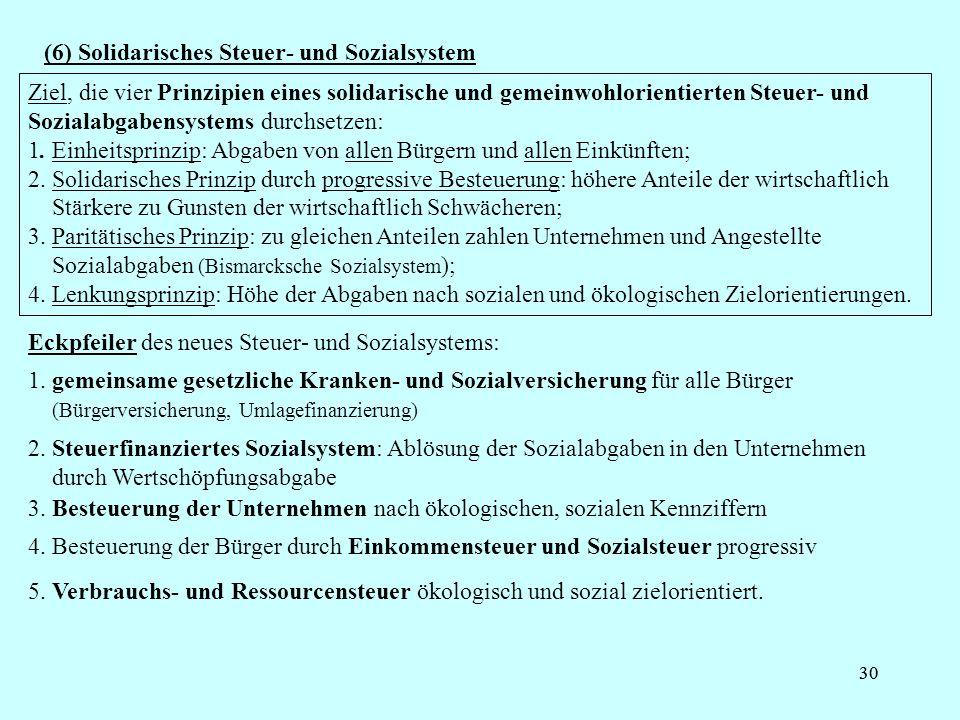 30 (6) Solidarisches Steuer- und Sozialsystem Ziel, die vier Prinzipien eines solidarische und gemeinwohlorientierten Steuer- und Sozialabgabensystems durchsetzen: 1.