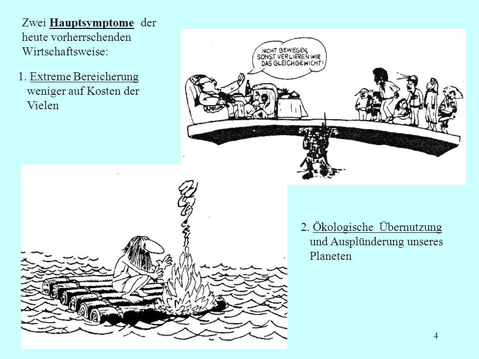 35 (7) Ökologisierung der Wirtschaft Ziel: 1.drastische Verringerung des Ressourcenverbrauchs 2.