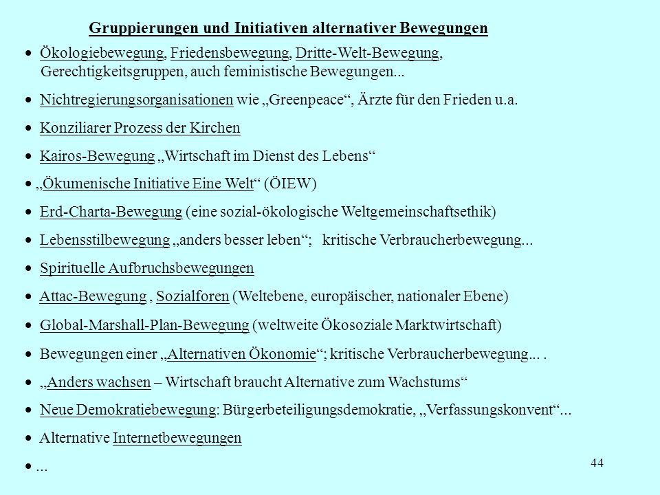44 Gruppierungen und Initiativen alternativer Bewegungen Ökologiebewegung, Friedensbewegung, Dritte-Welt-Bewegung, Gerechtigkeitsgruppen, auch feministische Bewegungen...