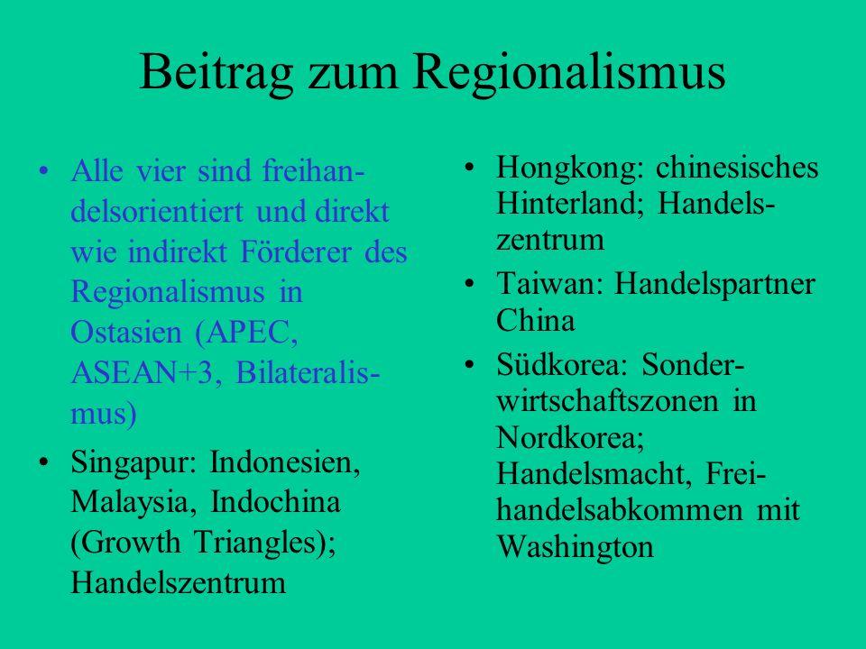 Beitrag zum Regionalismus Alle vier sind freihan- delsorientiert und direkt wie indirekt Förderer des Regionalismus in Ostasien (APEC, ASEAN+3, Bilate
