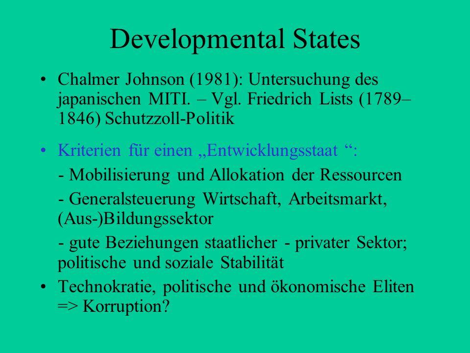 Developmental States Chalmer Johnson (1981): Untersuchung des japanischen MITI. – Vgl. Friedrich Lists (1789– 1846) Schutzzoll-Politik Kriterien für e