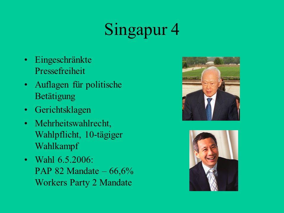 Singapur 4 Eingeschränkte Pressefreiheit Auflagen für politische Betätigung Gerichtsklagen Mehrheitswahlrecht, Wahlpflicht, 10-tägiger Wahlkampf Wahl