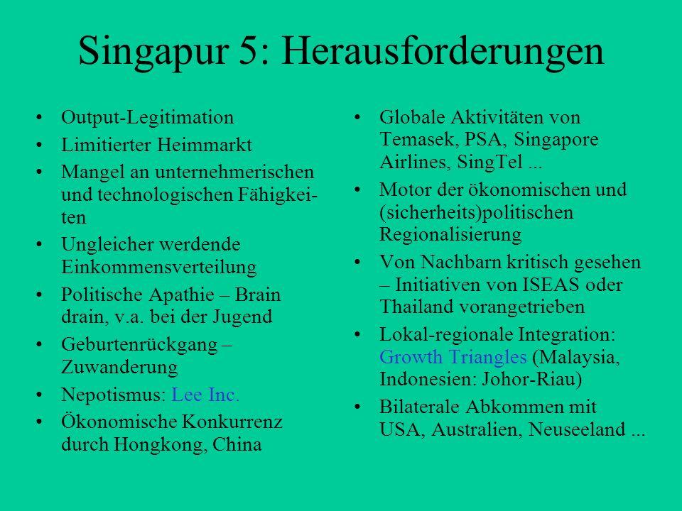 Singapur 5: Herausforderungen Output-Legitimation Limitierter Heimmarkt Mangel an unternehmerischen und technologischen Fähigkei- ten Ungleicher werde