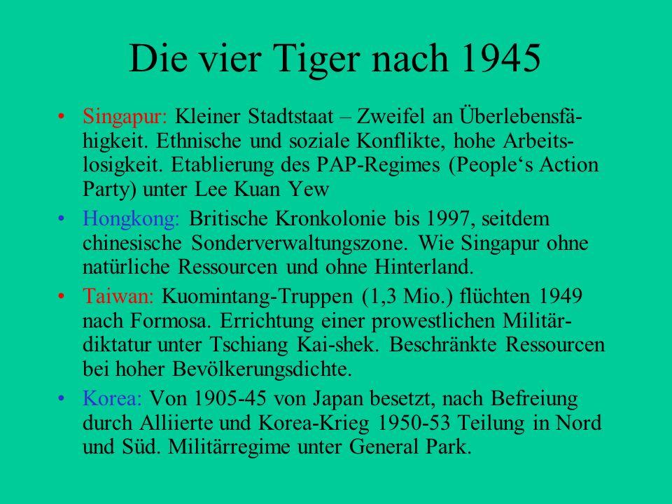 Die vier Tiger nach 1945 Singapur: Kleiner Stadtstaat – Zweifel an Überlebensfä- higkeit. Ethnische und soziale Konflikte, hohe Arbeits- losigkeit. Et