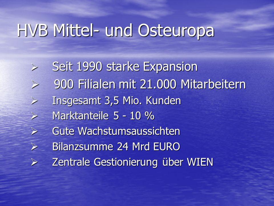 HVB Mittel- und Osteuropa Seit 1990 starke Expansion Seit 1990 starke Expansion 900 Filialen mit 21.000 Mitarbeitern 900 Filialen mit 21.000 Mitarbeitern Insgesamt 3,5 Mio.