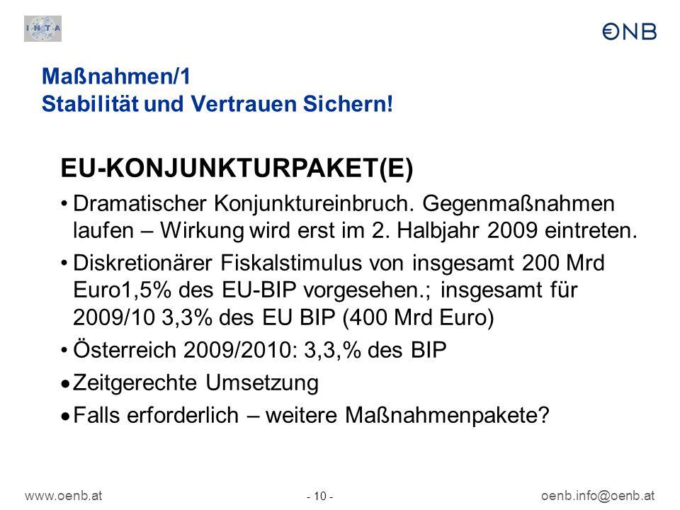www.oenb.at - 10 - oenb.info@oenb.at Maßnahmen/1 Stabilität und Vertrauen Sichern! EU-KONJUNKTURPAKET(E) Dramatischer Konjunktureinbruch. Gegenmaßnahm