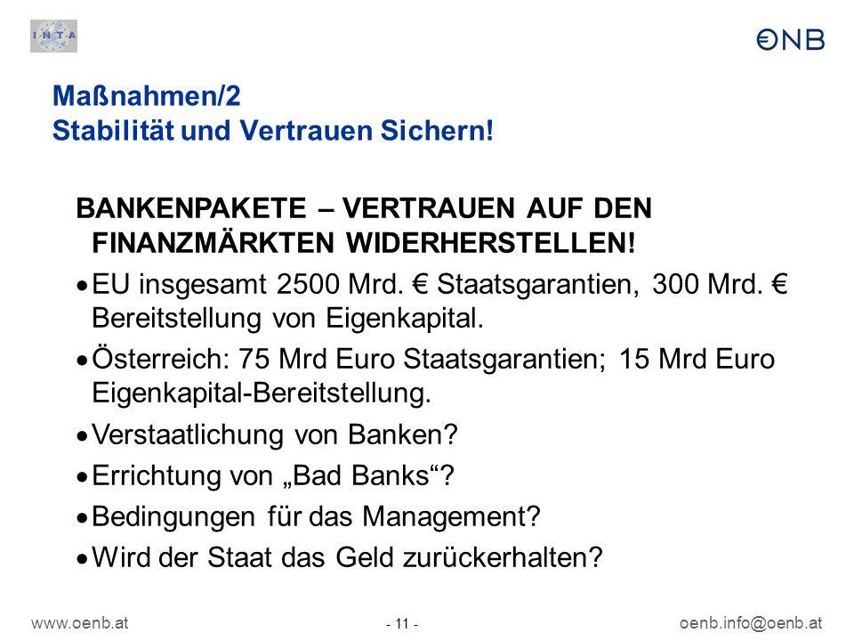 www.oenb.at - 11 - oenb.info@oenb.at Maßnahmen/2 Stabilität und Vertrauen Sichern! BANKENPAKETE – VERTRAUEN AUF DEN FINANZMÄRKTEN WIDERHERSTELLEN! EU