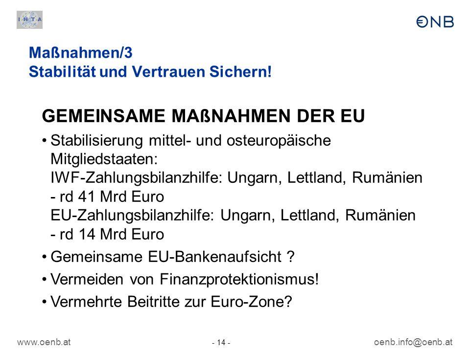 www.oenb.at - 14 - oenb.info@oenb.at Maßnahmen/3 Stabilität und Vertrauen Sichern! GEMEINSAME MAßNAHMEN DER EU Stabilisierung mittel- und osteuropäisc