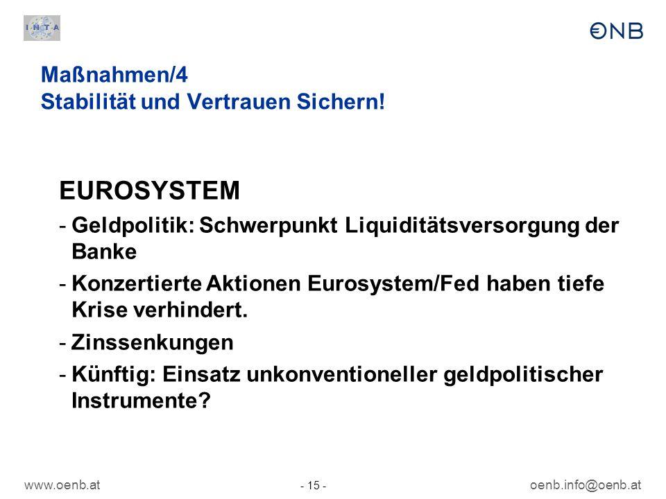 www.oenb.at - 15 - oenb.info@oenb.at Maßnahmen/4 Stabilität und Vertrauen Sichern! EUROSYSTEM -Geldpolitik: Schwerpunkt Liquiditätsversorgung der Bank