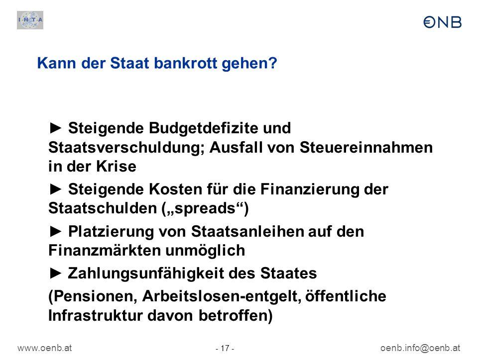 www.oenb.at - 17 - oenb.info@oenb.at Kann der Staat bankrott gehen? Steigende Budgetdefizite und Staatsverschuldung; Ausfall von Steuereinnahmen in de