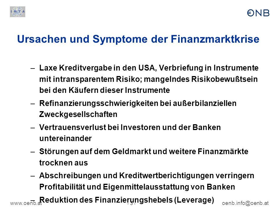 www.oenb.at - 3 - oenb.info@oenb.at Ursachen und Symptome der Finanzmarktkrise –Laxe Kreditvergabe in den USA, Verbriefung in Instrumente mit intransp