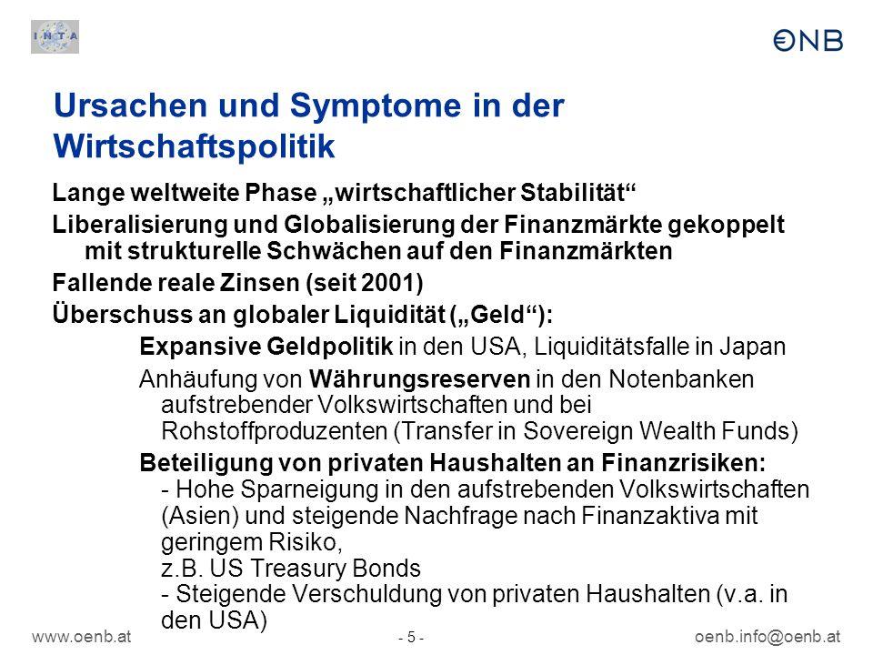 www.oenb.at - 5 - oenb.info@oenb.at Ursachen und Symptome in der Wirtschaftspolitik Lange weltweite Phase wirtschaftlicher Stabilität Liberalisierung