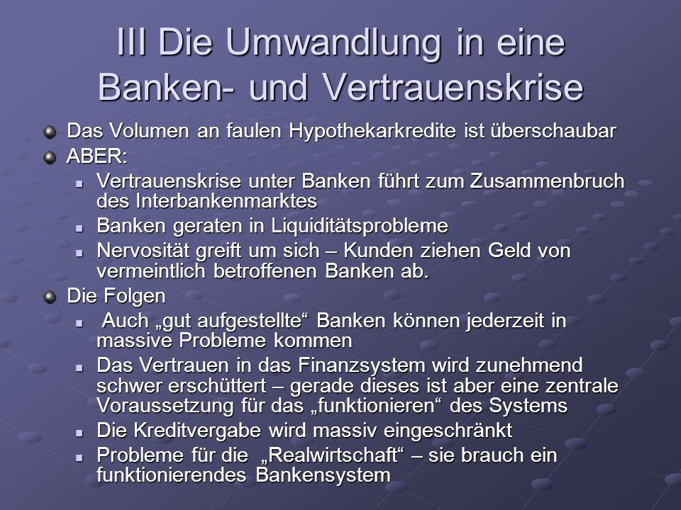 III Die Umwandlung in eine Banken- und Vertrauenskrise Das Volumen an faulen Hypothekarkredite ist überschaubar ABER: Vertrauenskrise unter Banken füh