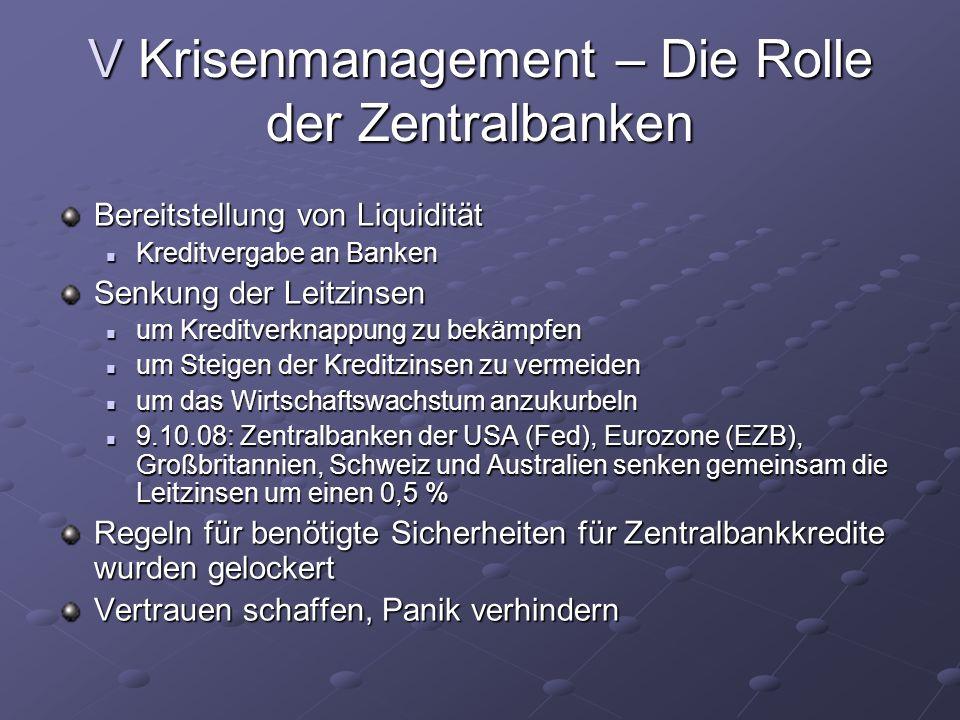 V Krisenmanagement – Die Rolle der Zentralbanken Bereitstellung von Liquidität Kreditvergabe an Banken Kreditvergabe an Banken Senkung der Leitzinsen