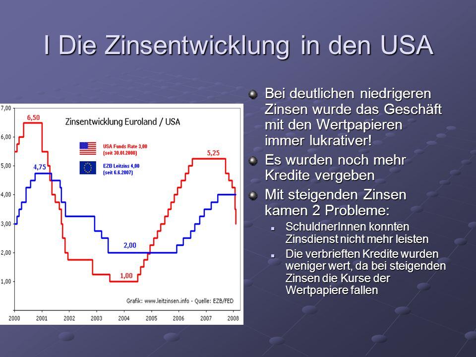 I Die Zinsentwicklung in den USA Bei deutlichen niedrigeren Zinsen wurde das Geschäft mit den Wertpapieren immer lukrativer! Es wurden noch mehr Kredi