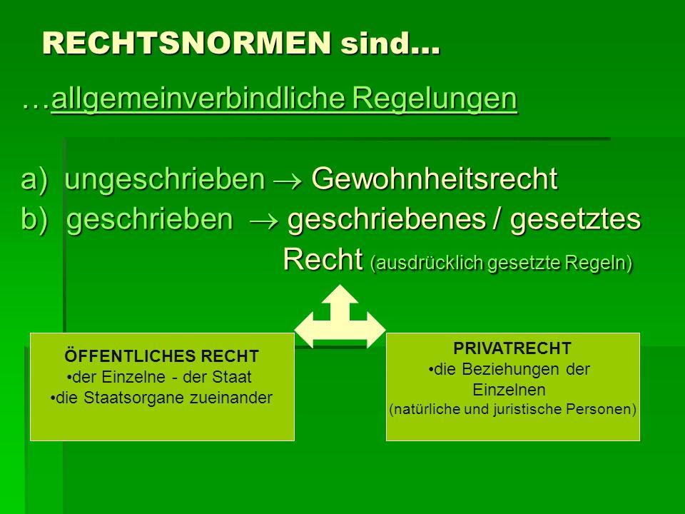 Einteilung der Rechtsgebiete PRIVATRECHT ÖFFENTLICHES RECHT -Völkerrecht -Europarecht -Staats- und Verfassungsrecht -Verwaltungsrecht -Strafrecht -Gerrichtsverfassungsrecht -Prozessrecht -etc.