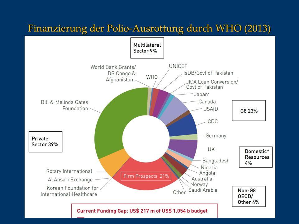 End Polio Now SPENDEN FÜR END POLIO NOW: Beiträge kommen von den UN-und WHO-Mitgliedstaaten, aber auch ROTARY will in seinem Engagement nicht nachlassen: JEDER ROTARIER SOLLTE SICH MIT 25,00 p.a.