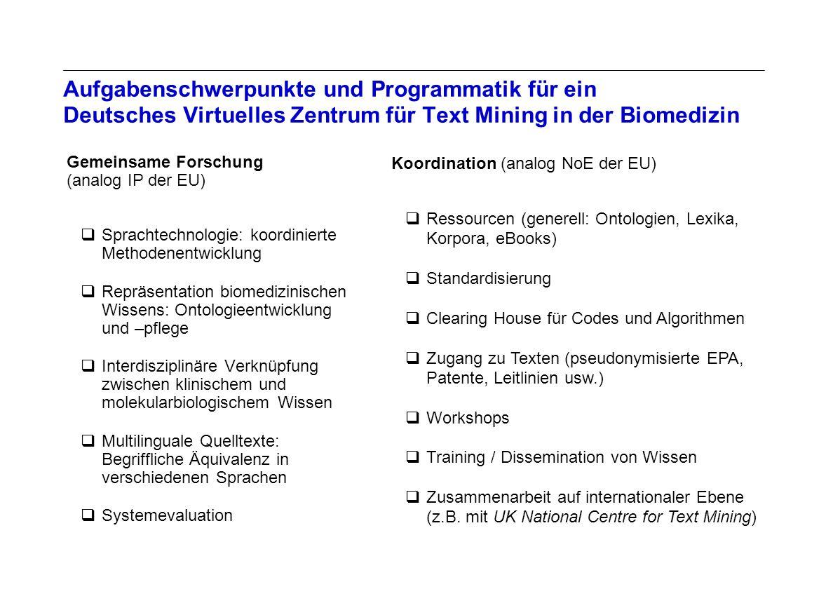 Seite 11 Archivierungsangaben Aufgabenschwerpunkte und Programmatik für ein Deutsches Virtuelles Zentrum für Text Mining in der Biomedizin Gemeinsame