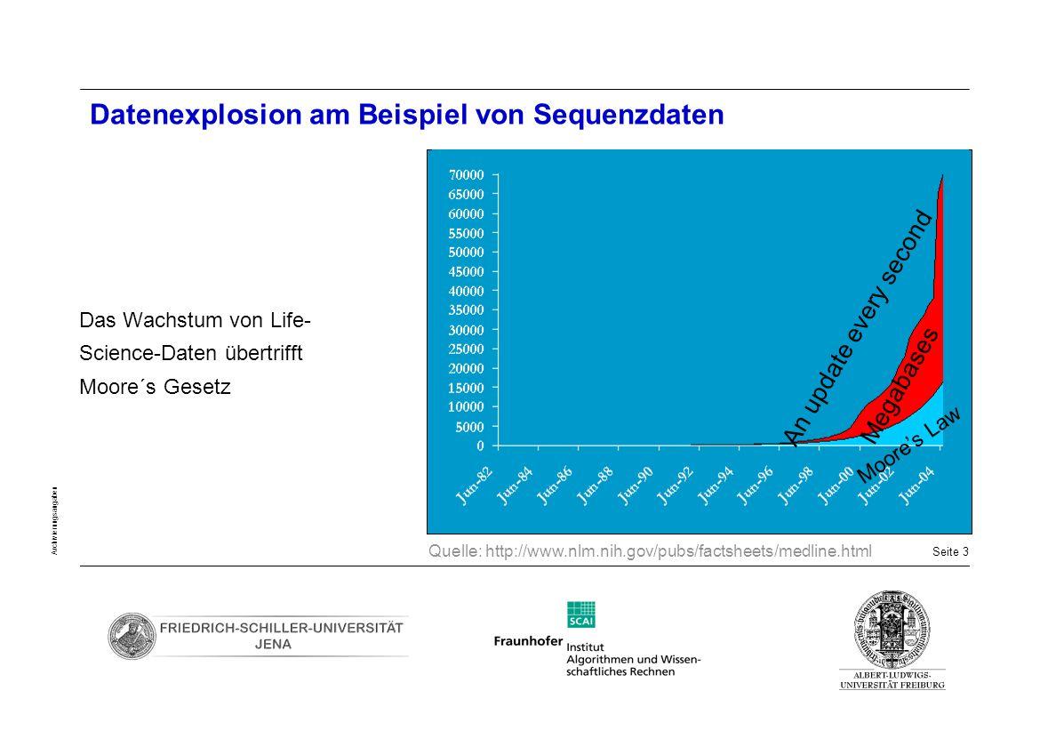 Seite 14 Archivierungsangaben Partner Prof.Dr. Ulf Leser Humboldt Universität Berlin Dr.