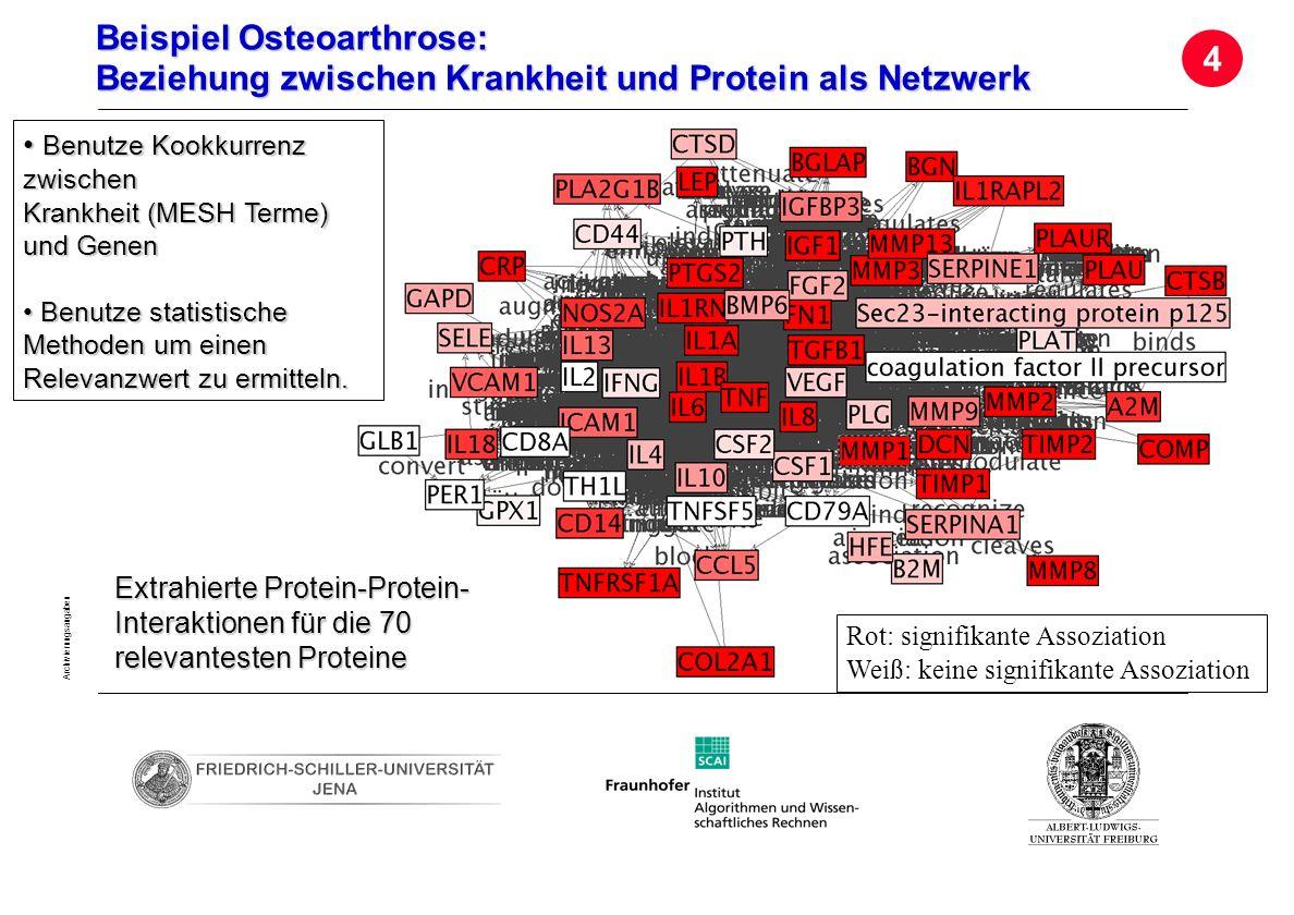 Seite 35 Archivierungsangaben Beispiel Osteoarthrose: Beziehung zwischen Krankheit und Protein als Netzwerk Extrahierte Protein-Protein- Interaktionen