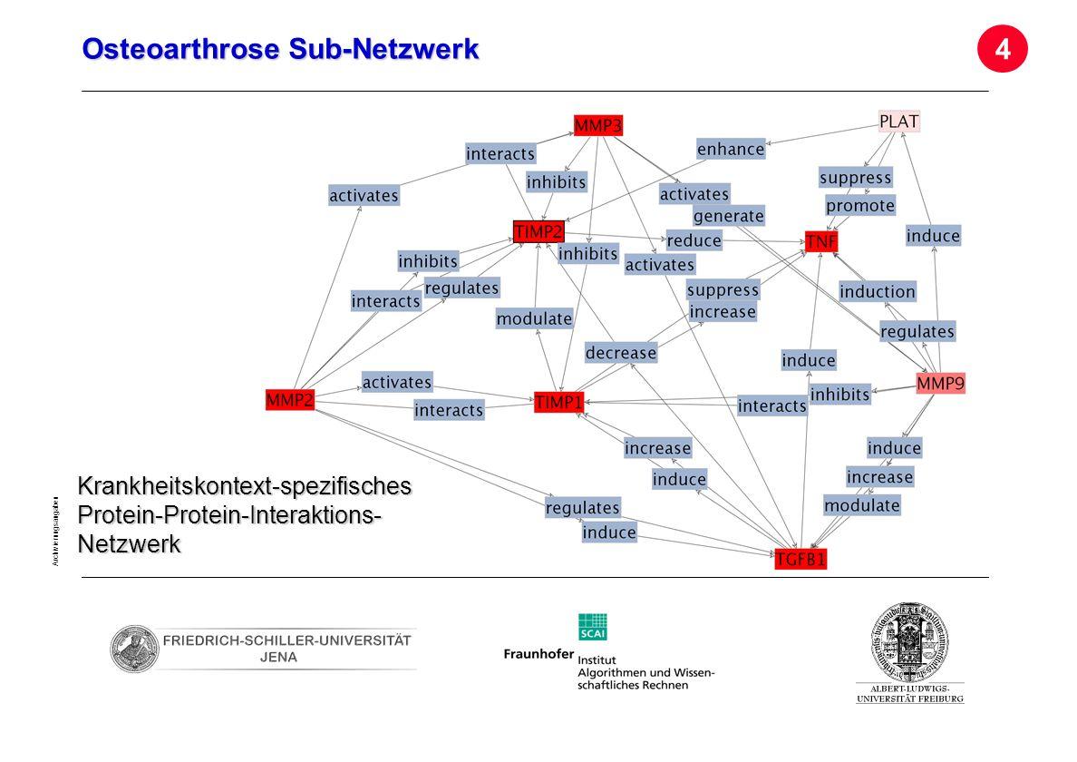 Seite 36 Archivierungsangaben Osteoarthrose Sub-Netzwerk Krankheitskontext-spezifischesProtein-Protein-Interaktions-Netzwerk 4