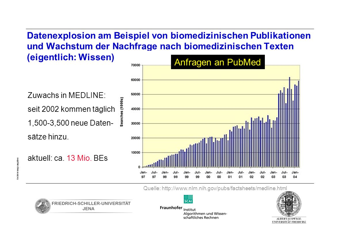 Seite 4 Archivierungsangaben Datenexplosion am Beispiel von biomedizinischen Publikationen und Wachstum der Nachfrage nach biomedizinischen Texten (ei