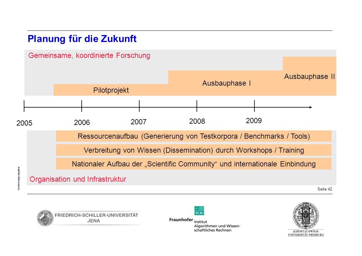 Seite 42 Archivierungsangaben Planung für die Zukunft 2005 2006 2007 2008 2009 Gemeinsame, koordinierte Forschung Organisation und Infrastruktur Resso