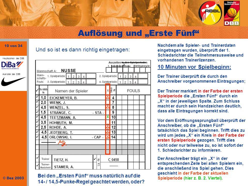 10 von 34 © Dez 2003 Hauptsponsor des DBB Ausrüster des DBB NUSSE 1,0 EICKEMEYER, B. 4 2,0 WIENK, J. 7 4,5 WENZEL, S. 8 1,5 STRANGE, C. - STA - 9 4,5