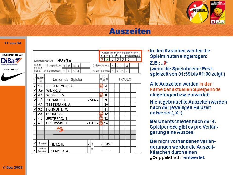 11 von 34 © Dez 2003 Hauptsponsor des DBB Ausrüster des DBB Auszeiten In den Kästchen werden die Spielminuten eingetragen: Z.B.: 9 (wenn die Spieluhr