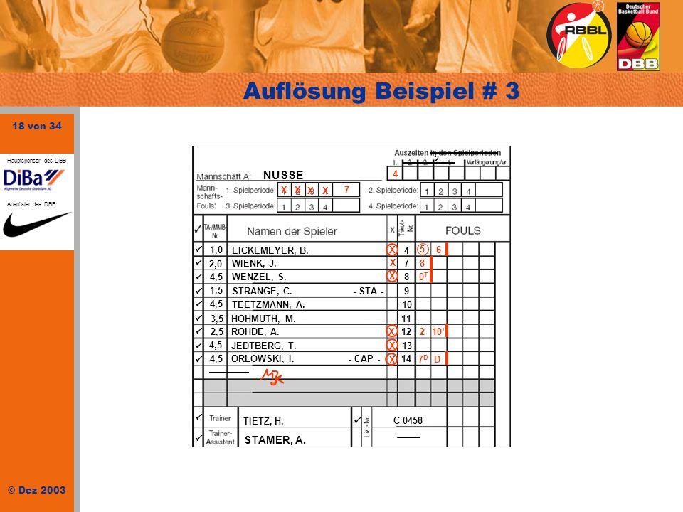 18 von 34 © Dez 2003 Hauptsponsor des DBB Ausrüster des DBB Auflösung Beispiel # 3 NUSSE 1,0 EICKEMEYER, B.4 2,0 WIENK, J.7 4,5WENZEL, S.8 1,5 STRANGE
