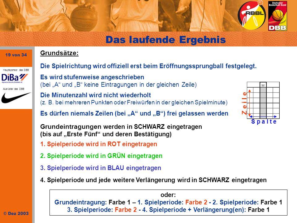 19 von 34 © Dez 2003 Hauptsponsor des DBB Ausrüster des DBB Das laufende Ergebnis oder: Grundeintragung: Farbe 1 – 1. Spielperiode: Farbe 2 - 2. Spiel