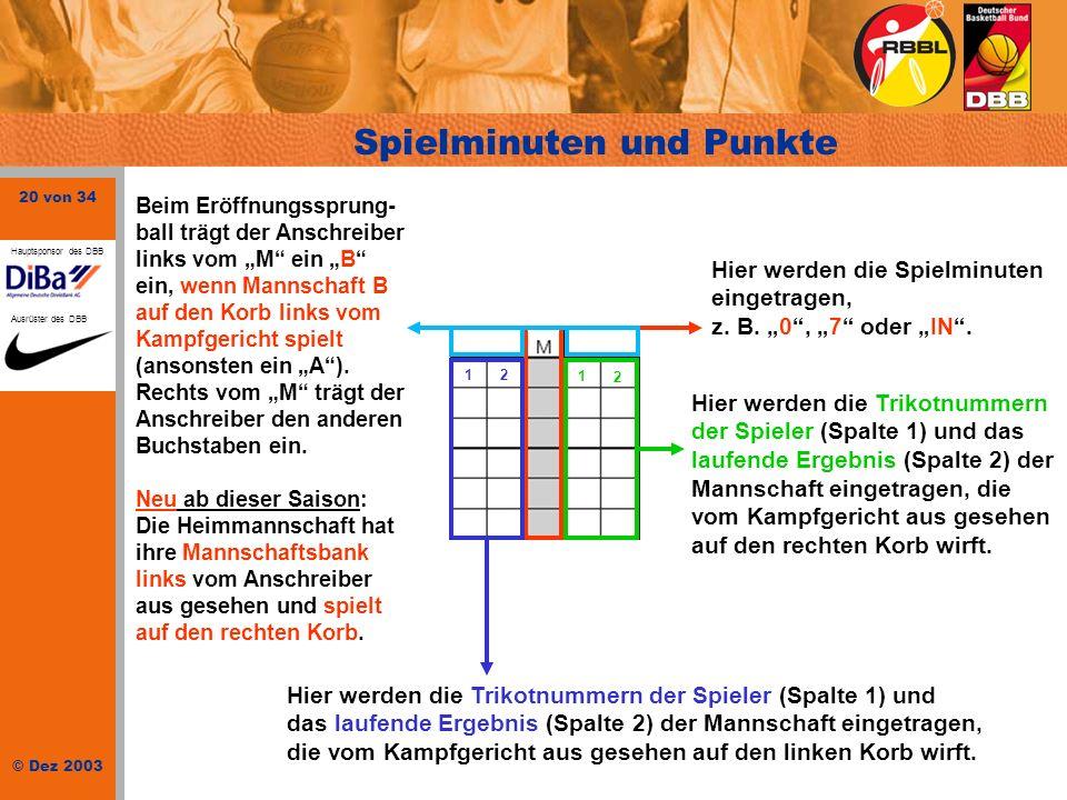 20 von 34 © Dez 2003 Hauptsponsor des DBB Ausrüster des DBB Spielminuten und Punkte Hier werden die Spielminuten eingetragen, z. B. 0, 7 oder IN. Hier