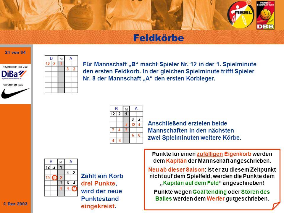 21 von 34 © Dez 2003 Hauptsponsor des DBB Ausrüster des DBB Feldkörbe B A Für Mannschaft B macht Spieler Nr. 12 in der 1. Spielminute den ersten Feldk