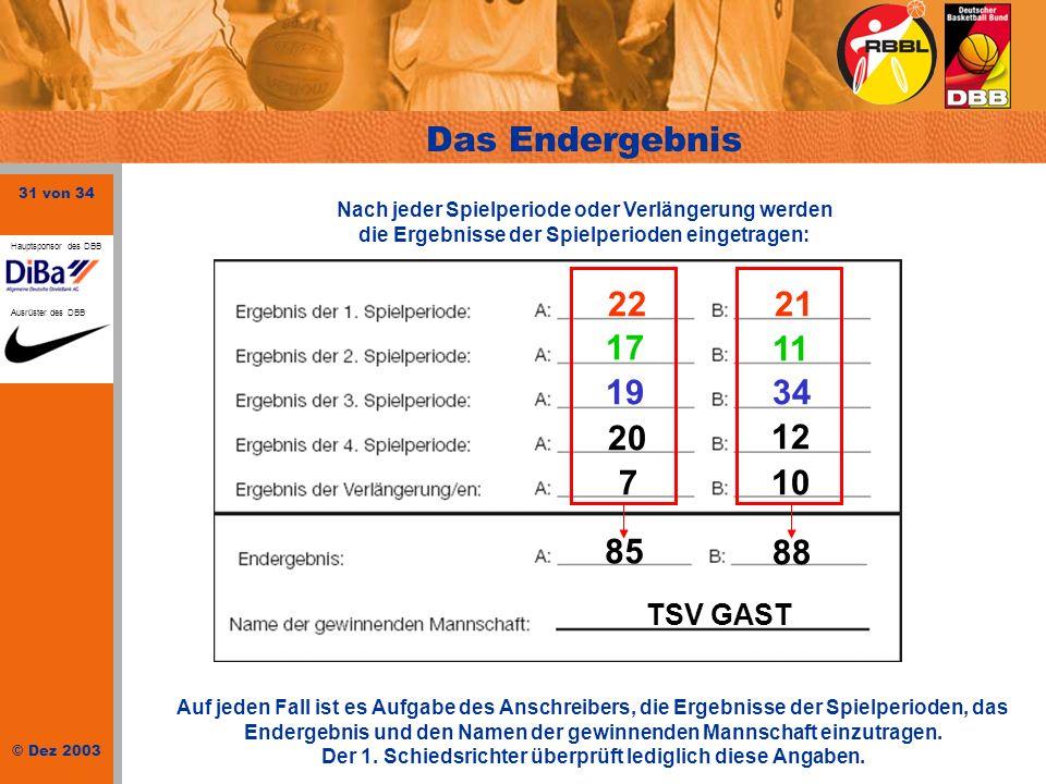 31 von 34 © Dez 2003 Hauptsponsor des DBB Ausrüster des DBB Das Endergebnis 2221 17 11 1934 20 12 107 Nach jeder Spielperiode oder Verlängerung werden
