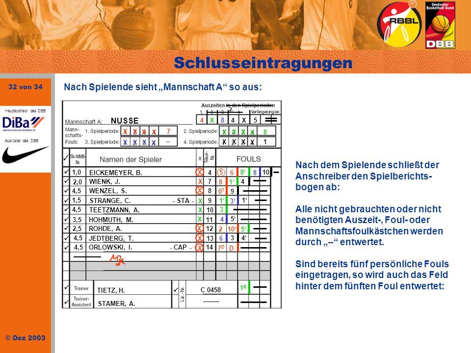 32 von 34 © Dez 2003 Hauptsponsor des DBB Ausrüster des DBB Schlusseintragungen NUSSE 1,0 EICKEMEYER, B.4 2,0 WIENK, J.7 4,5WENZEL, S.8 1,5 STRANGE, C