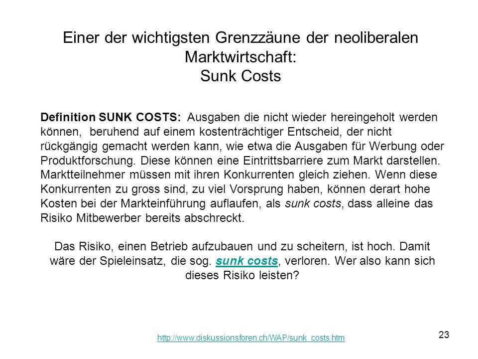 23 Definition SUNK COSTS: Ausgaben die nicht wieder hereingeholt werden können, beruhend auf einem kostenträchtiger Entscheid, der nicht rückgängig ge