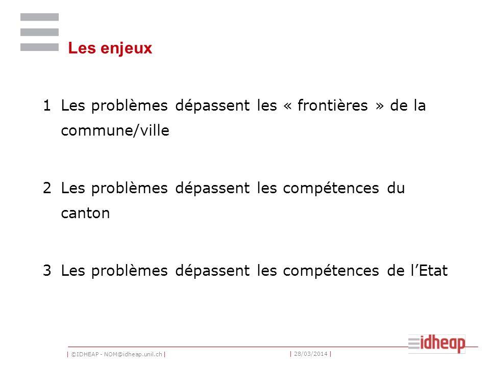 | ©IDHEAP - NOM@idheap.unil.ch | | 28/03/2014 | Les enjeux 1Les problèmes dépassent les « frontières » de la commune/ville 2Les problèmes dépassent les compétences du canton 3Les problèmes dépassent les compétences de lEtat