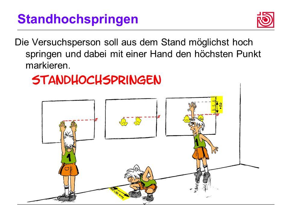 Standhochspringen Die Versuchsperson soll aus dem Stand möglichst hoch springen und dabei mit einer Hand den höchsten Punkt markieren.