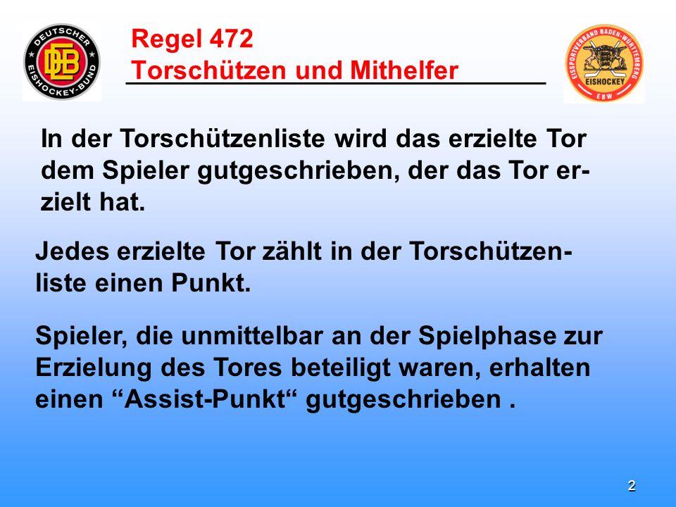 1 _________________________ Tor, Torschützen, Torhüter